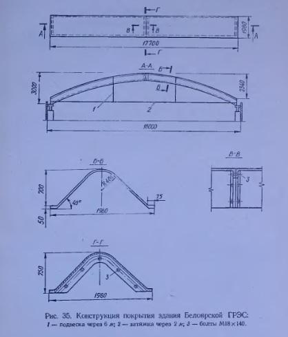 вес арматуры 10 мм: