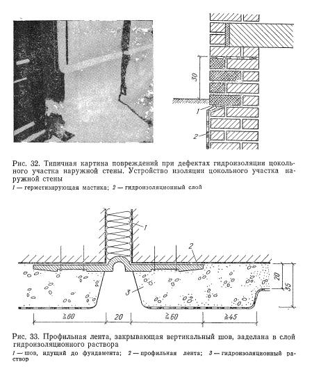 Хпп гидроизоляция тип
