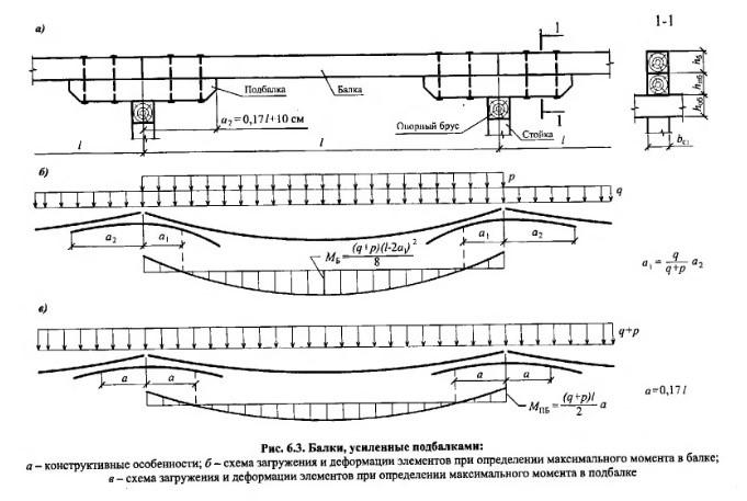 Схема проекта для 4 класса 353