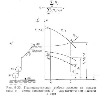 параллельное соединение насосов кпд