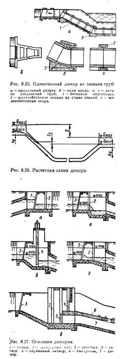 Перевод напорный трубопровод