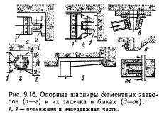 Сегментный затвор гидротехнического сооружения