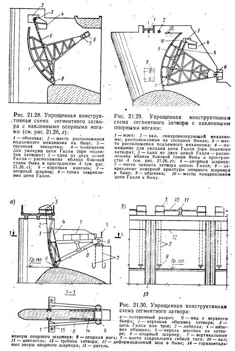 Уплотнения сегментных затворов: а - возможное расположение боковых уплотнений; б - донное уплотнение; в, г