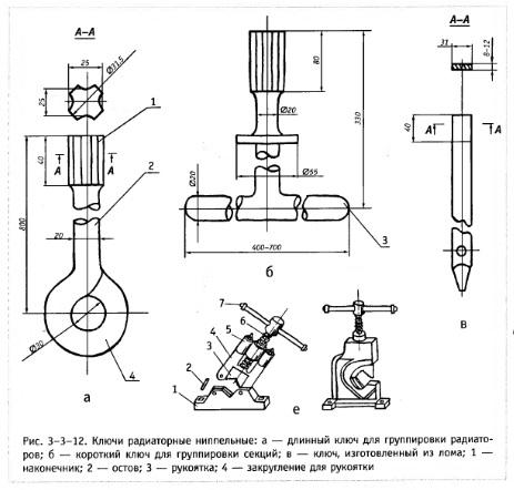 Ключ для радиаторов отопления своими руками