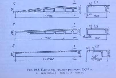 ЛЭПРФ  Производство поставка опор ЛЭП  220 кВ У220