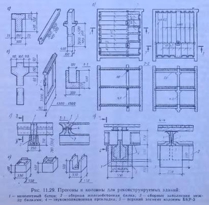Железобетонные изделия заводского изготовления для реконструкции зданий